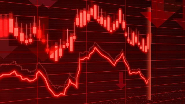 share market profit chart